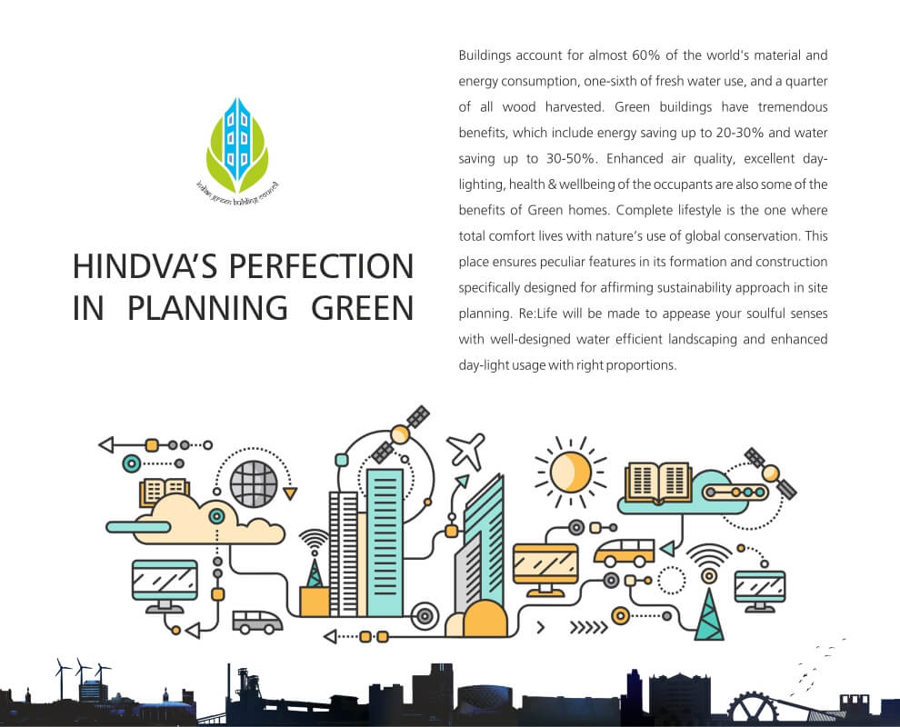 Constructing Green Building to reduce the impact on environment & Human health